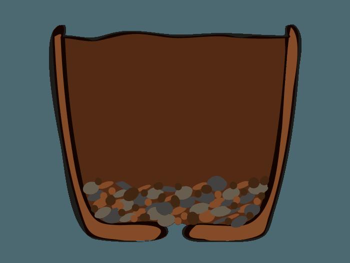 Hageland Hagekartoteket - bruk potte med drenering